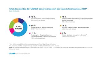 UNICEF AR 2014 FR 300ppi PNG Page 51-05