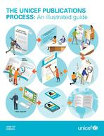 Publications Process Brochure