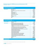 UNICEF AR 2014 FR 300ppi PNG Page 60 - Table