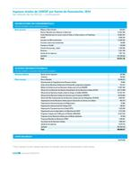 UNICEF AR 2014 SP 300ppi PNG Page 60 - Tables