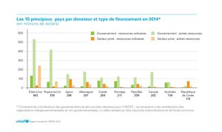 UNICEF AR 2014 FR 300ppi PNG Page 53-09